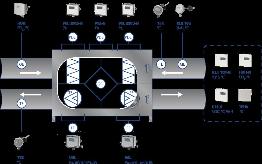 Air Handling Unit Diagram - Schematics Online on